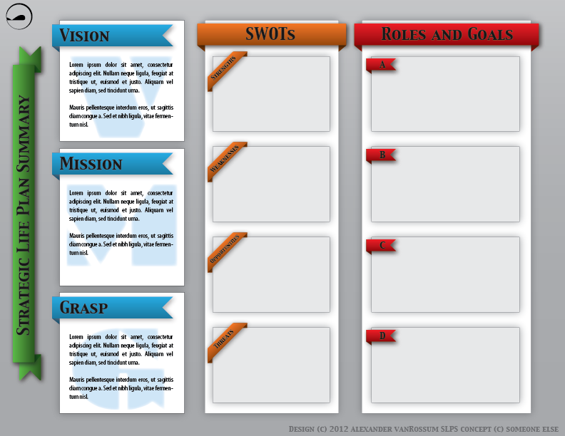 Strategic Life Plan Summary